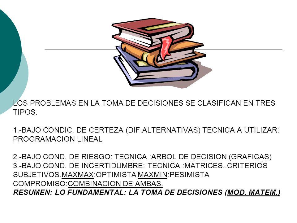 ESCUELA DE CIENCIAS DE LA ADMINISTRACION O DECISIONAL REPRESENTANTES :Acckoff, Vroom y Simon,Barnard. TAMBIEN LLAMADA: CUÁNTICA, MATEMÁTICA O INV. DE