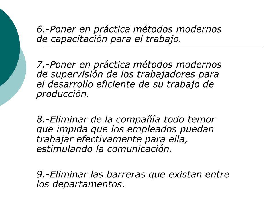 ESCUELA DE LA CALIDAD Deming En su libro Calidad, productividad y Posición Competitiva presenta los catorce puntos de la alta administración: 1.-Estab
