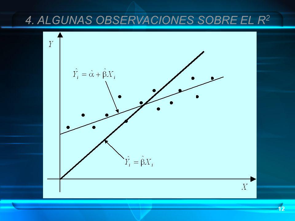 12 4. ALGUNAS OBSERVACIONES SOBRE EL R 2