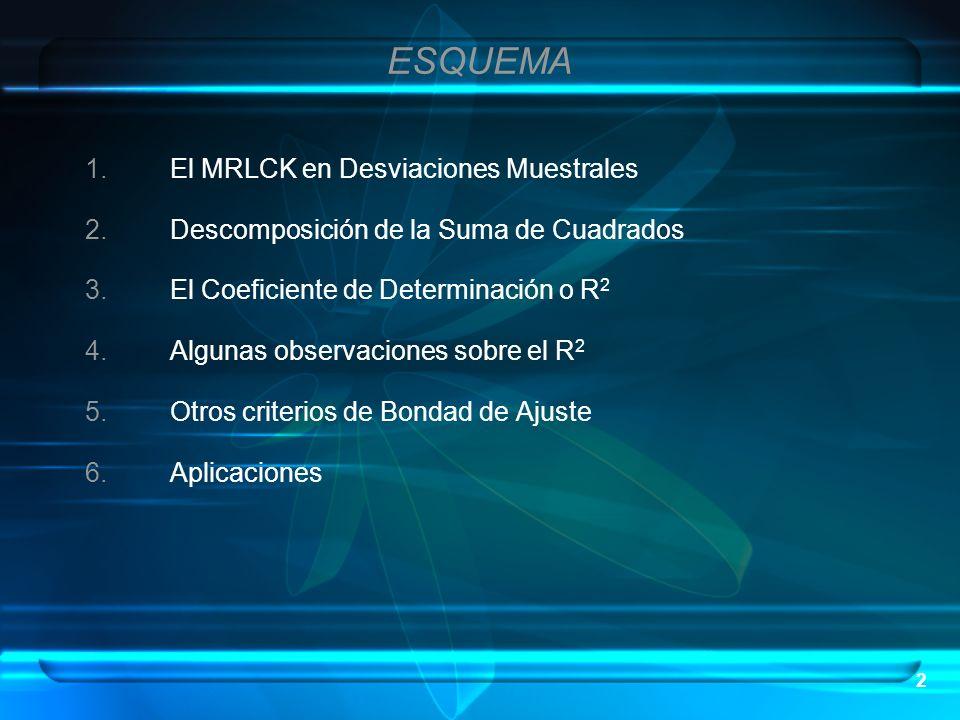 2 1.El MRLCK en Desviaciones Muestrales 2.Descomposición de la Suma de Cuadrados 3.El Coeficiente de Determinación o R 2 4.Algunas observaciones sobre