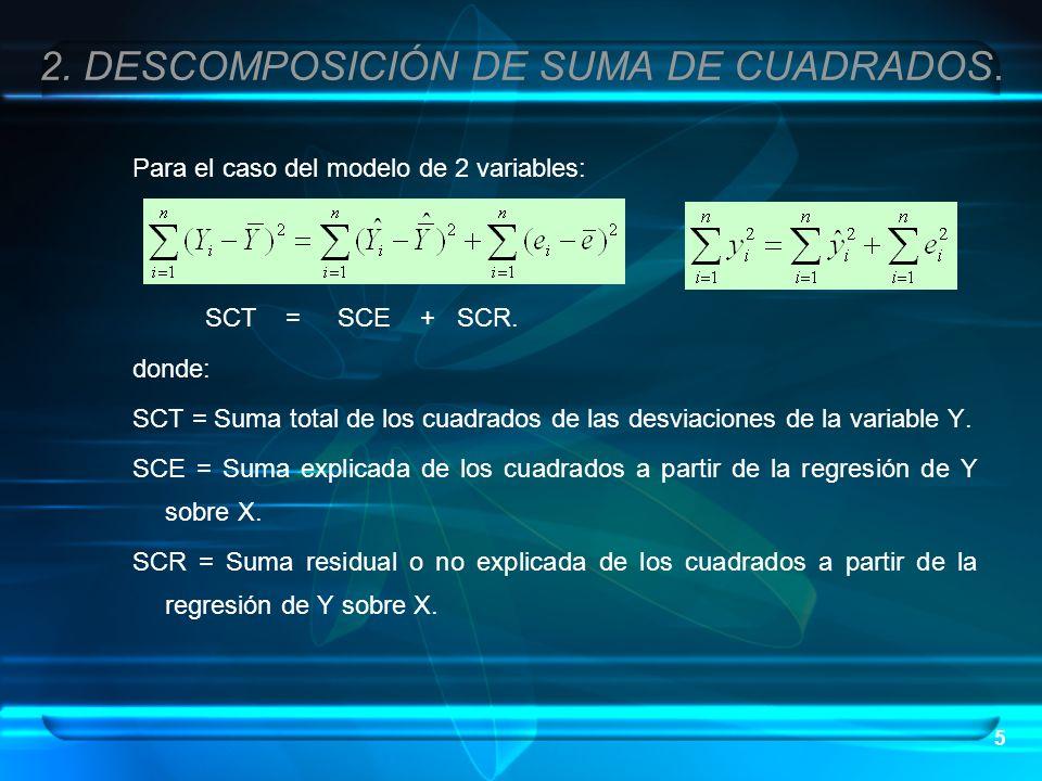 5 Para el caso del modelo de 2 variables: SCT = SCE + SCR. donde: SCT = Suma total de los cuadrados de las desviaciones de la variable Y. SCE = Suma e