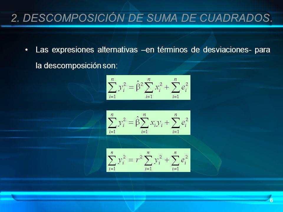 6 Las expresiones alternativas –en términos de desviaciones- para la descomposición son: 2. DESCOMPOSICIÓN DE SUMA DE CUADRADOS.