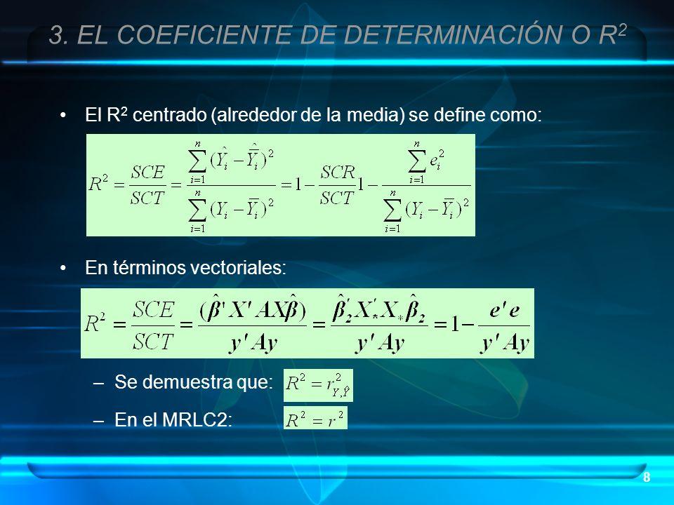 8 3. EL COEFICIENTE DE DETERMINACIÓN O R 2 El R 2 centrado (alrededor de la media) se define como: En términos vectoriales: –Se demuestra que: –En el