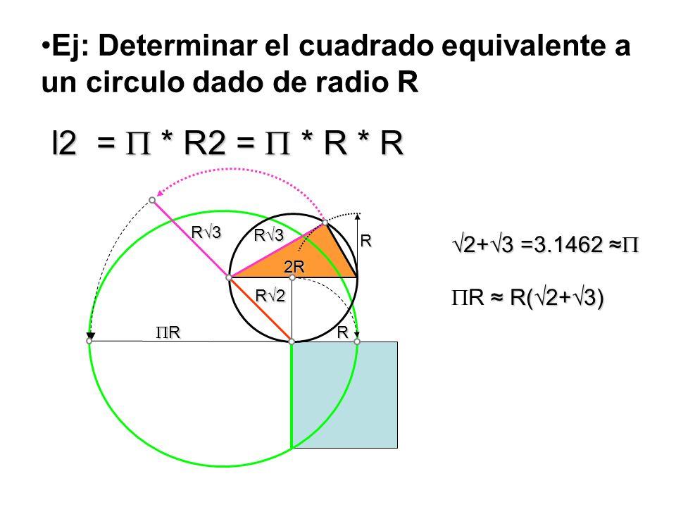 Ej: Determinar el cuadrado equivalente a un circulo dado de radio R R(2+3) R R(2+3) 2+3 =3.1462 2+3 =3.1462 R 2R R3 R2 RR R3 l2 = * R2 = * R * R