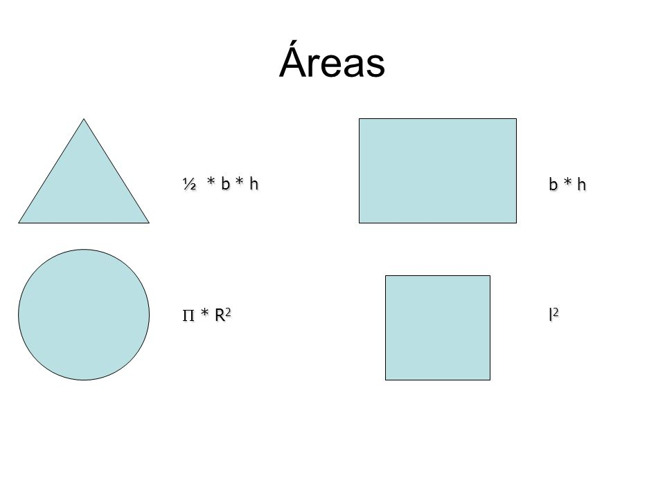 Áreas ½ * b * h * R 2 * R 2 b * h l2l2l2l2