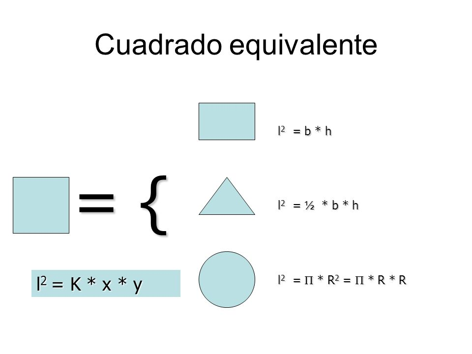 Cuadrado equivalente l 2 = ½ * b * h l 2 = * R 2 = * R * R = { l 2 = b * h l 2 = K * x * y