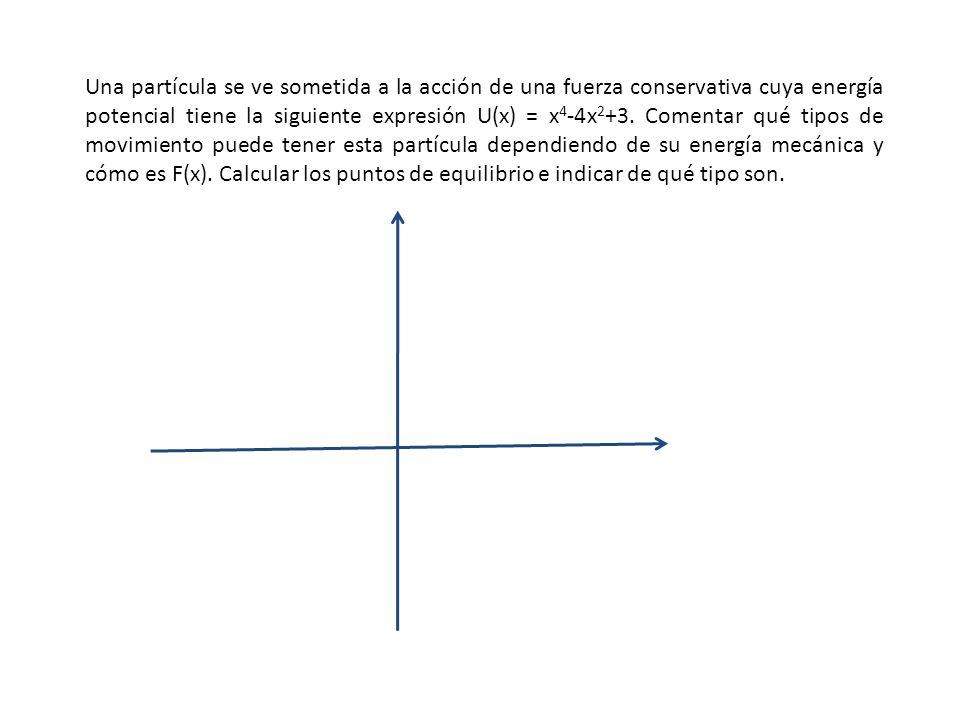Una partícula se ve sometida a la acción de una fuerza conservativa cuya energía potencial tiene la siguiente expresión U(x) = x 4 -4x 2 +3. Comentar