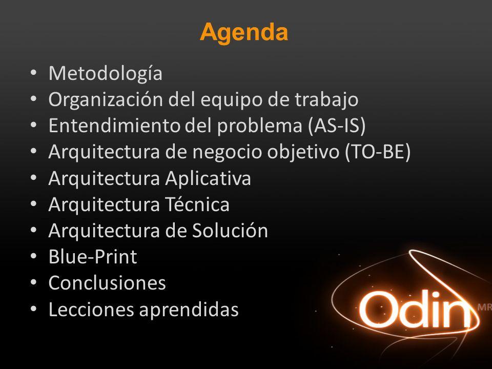 Agenda Metodología Organización del equipo de trabajo Entendimiento del problema (AS-IS) Arquitectura de negocio objetivo (TO-BE) Arquitectura Aplicat