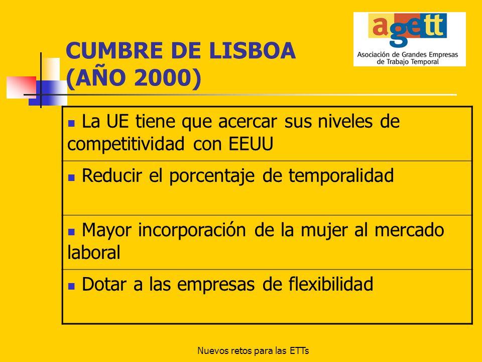 Nuevos retos para las ETTs CUMBRE DE LISBOA (AÑO 2000) La UE tiene que acercar sus niveles de competitividad con EEUU Reducir el porcentaje de tempora