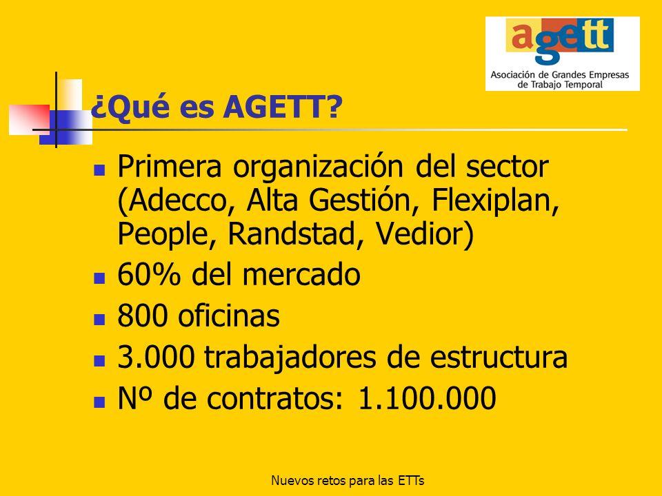 Nuevos retos para las ETTs ¿Qué es AGETT? Primera organización del sector (Adecco, Alta Gestión, Flexiplan, People, Randstad, Vedior) 60% del mercado