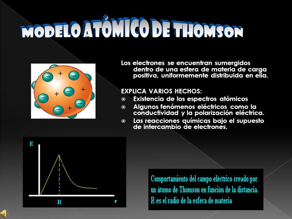 Los electrones se encuentran sumergidos dentro de una esfera de materia de carga positiva, uniformemente distribuida en ella.