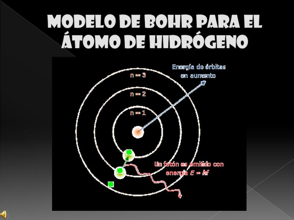 Bohr intentaba realizar un modelo atómico capaz de explicar la estabilidad de la materia y los espectros de emisión y absorción discretos que se observan en los gases.