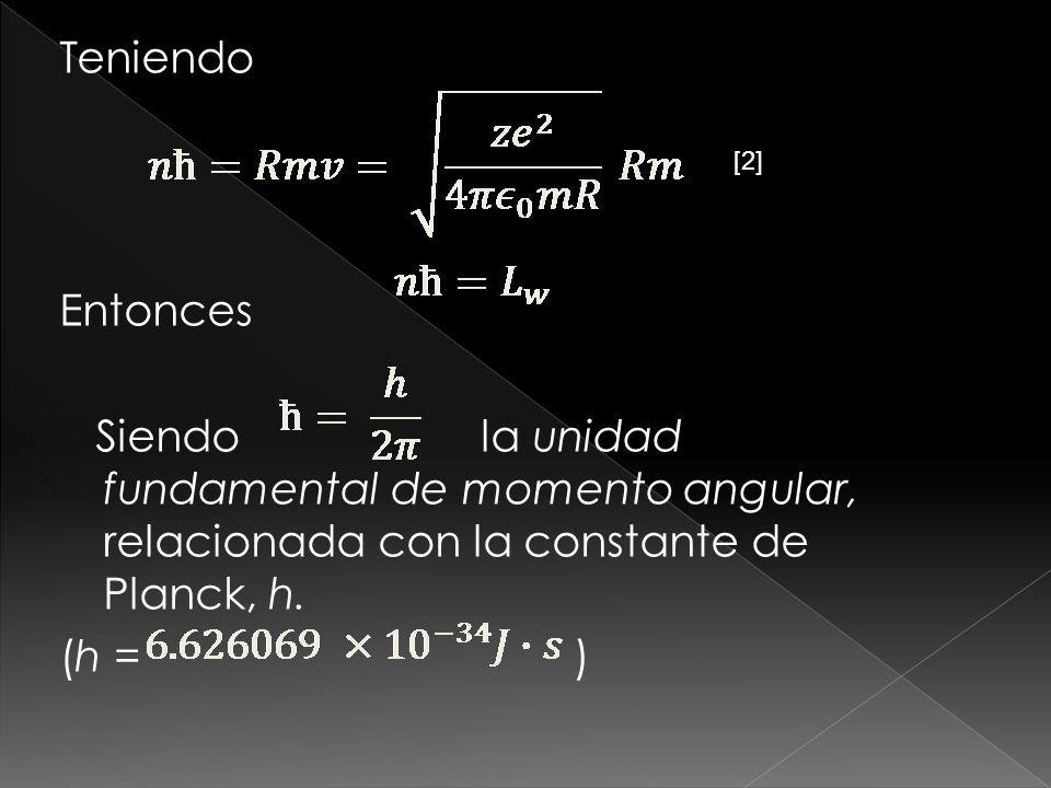 El momento angular está cuantizado [1] Física ModernaFísica Clásica Donde z = 1 por se el átomo de hidrógeno