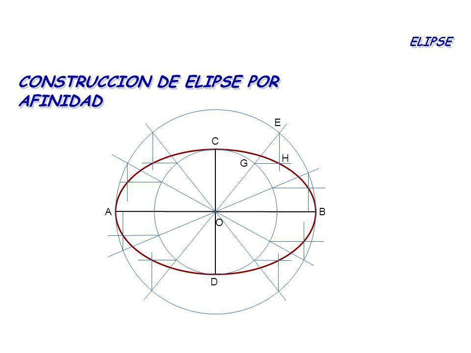 CONSTRUCCION DE ELIPSE POR AFINIDAD ELIPSE AB C D E G H O