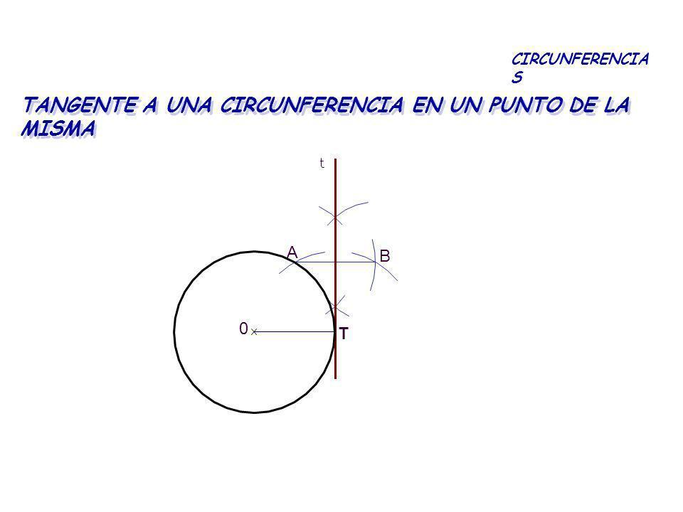 CIRCUNFERENCIA S TANGENTE A UNA CIRCUNFERENCIA EN UN PUNTO DE LA MISMA T A B 0