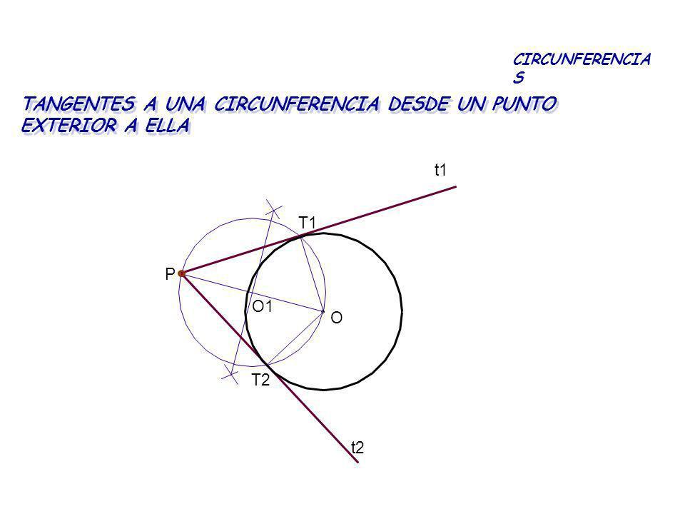 CIRCUNFERENCIA S TANGENTES A UNA CIRCUNFERENCIA DESDE UN PUNTO EXTERIOR A ELLA O1 T2 T1 t2 P O t1