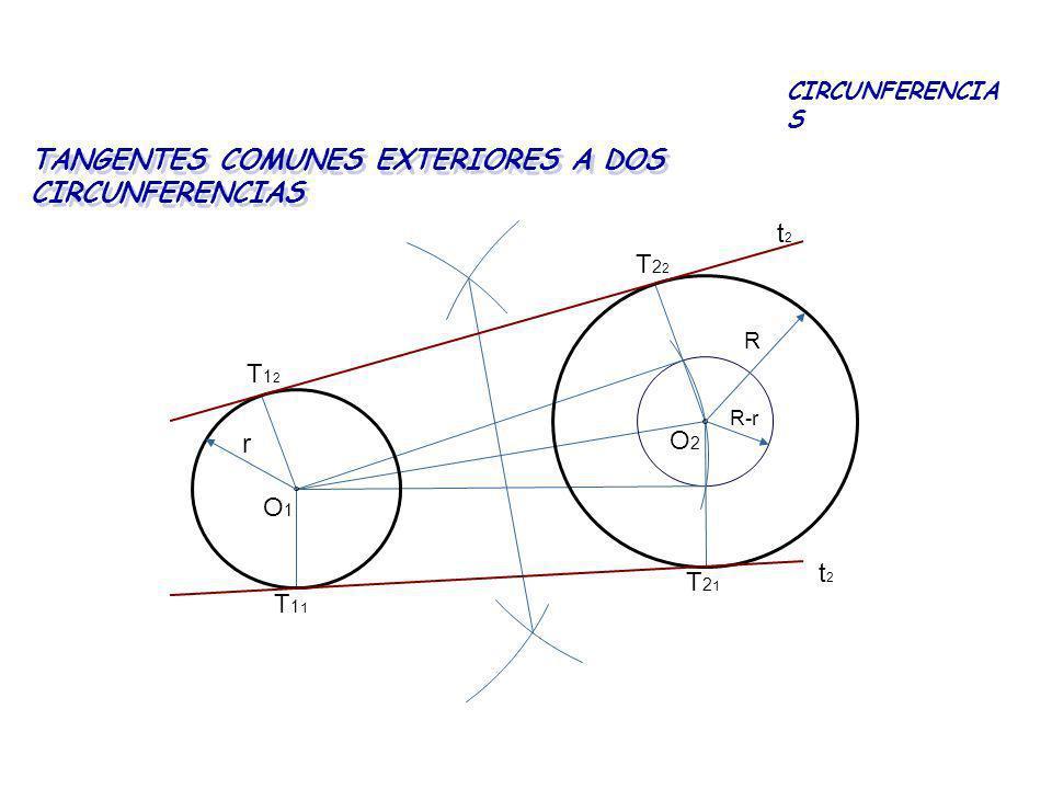 CIRCUNFERENCIA S TANGENTES COMUNES EXTERIORES A DOS CIRCUNFERENCIAS O2O2 O1O1 r T12T12 T11T11 T21T21 T22T22 R R-r t2t2 t2t2