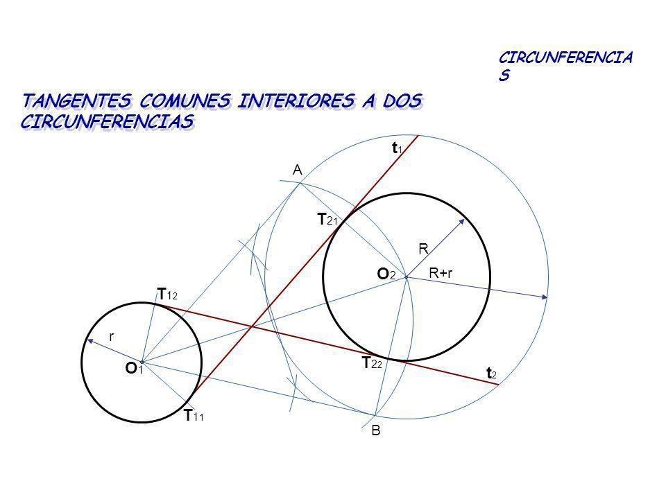 CIRCUNFERENCIA S TANGENTES COMUNES INTERIORES A DOS CIRCUNFERENCIAS r O1O1 O2O2 R R+r A B T21T21 T22T22 T12T12 T11T11 t1t1 t2t2