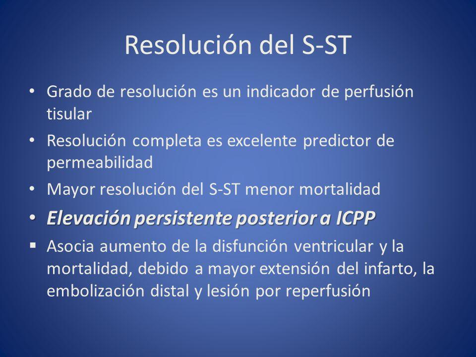 Resolución del S-ST Grado de resolución es un indicador de perfusión tisular Resolución completa es excelente predictor de permeabilidad Mayor resoluc