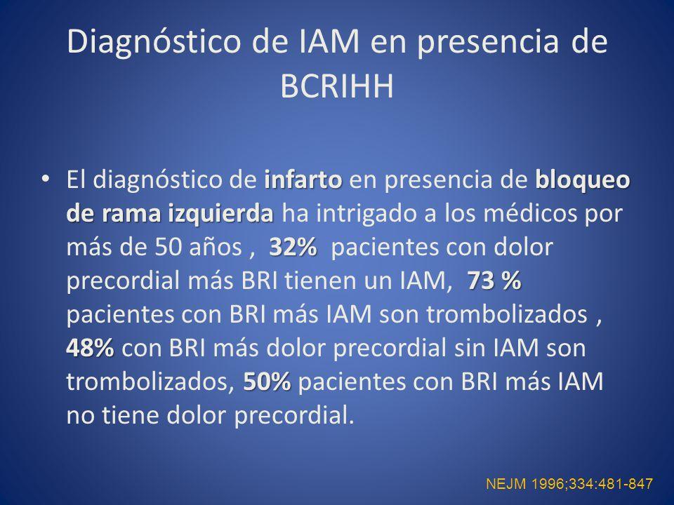 Diagnóstico de IAM en presencia de BCRIHH infartobloqueo de rama izquierda 32% 73 % 48% 50% El diagnóstico de infarto en presencia de bloqueo de rama