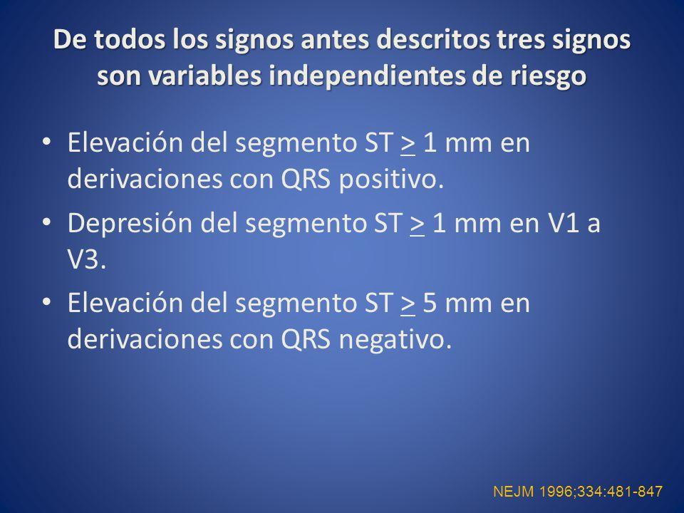 De todos los signos antes descritos tres signos son variables independientes de riesgo Elevación del segmento ST > 1 mm en derivaciones con QRS positi