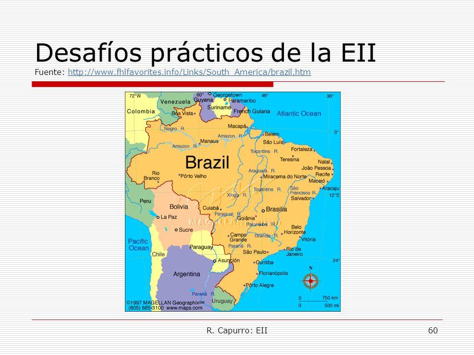 R. Capurro: EII60 Desafíos prácticos de la EII Fuente: http://www.fhlfavorites.info/Links/South_America/brazil.htmhttp://www.fhlfavorites.info/Links/S