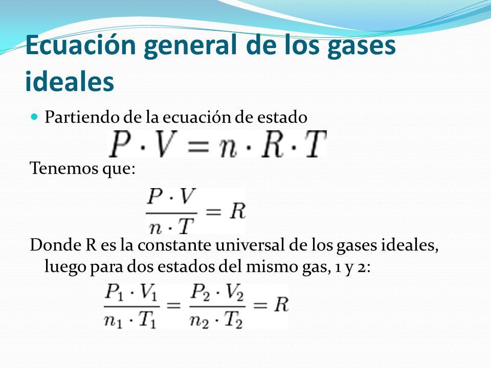 Haciendo una corrección a la ecuación de estado de un gas ideal, es decir, tomando en cuenta las fuerzas intermoleculares y volúmenes intermoleculares