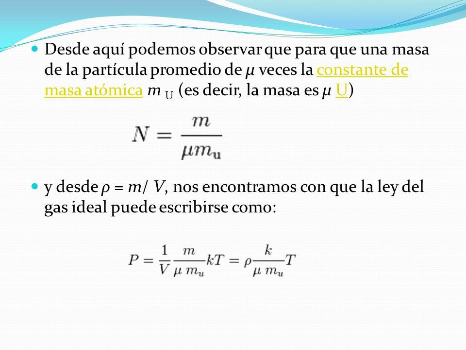 Esta forma de la ley del gas ideal es muy útil porque se vincula la presión, la densidad ρ = m/ V, y la temperatura en una fórmula única, independient