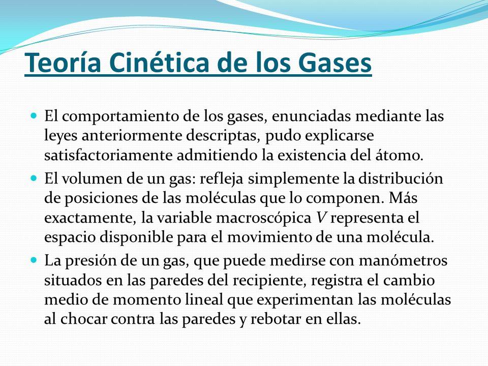 La ley de Charles sostiene que, a volumen constante, la presión de un gas es directamente proporcional a la temperatura absoluta del sistema: * En amb
