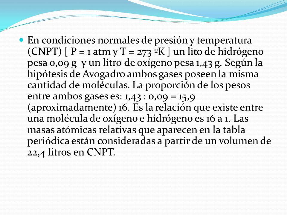Hipótesis de Avogadro Esta hipótesis establece que dos gases que posean el mismo volumen (a igual presión y temperatura) deben contener la misma canti