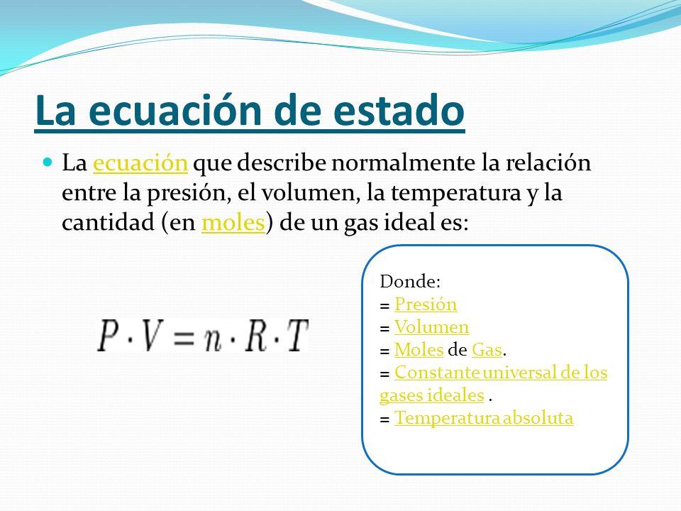 La ecuación de estado La ecuación que describe normalmente la relación entre la presión, el volumen, la temperatura y la cantidad (en moles) de un gas ideal es:ecuaciónmoles Donde: = PresiónPresión = VolumenVolumen = Moles de Gas.MolesGas = Constante universal de los gases ideales.Constante universal de los gases ideales = Temperatura absolutaTemperatura absoluta