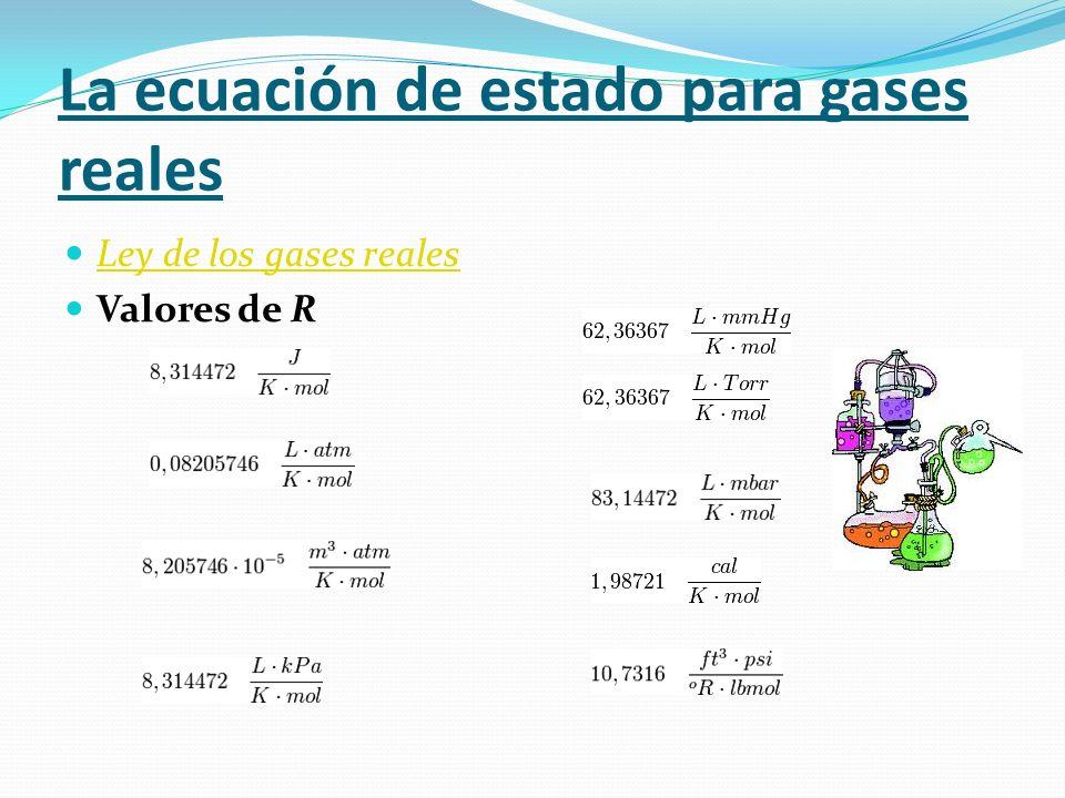 La ecuación de estado para gases reales Ley de los gases reales Valores de R