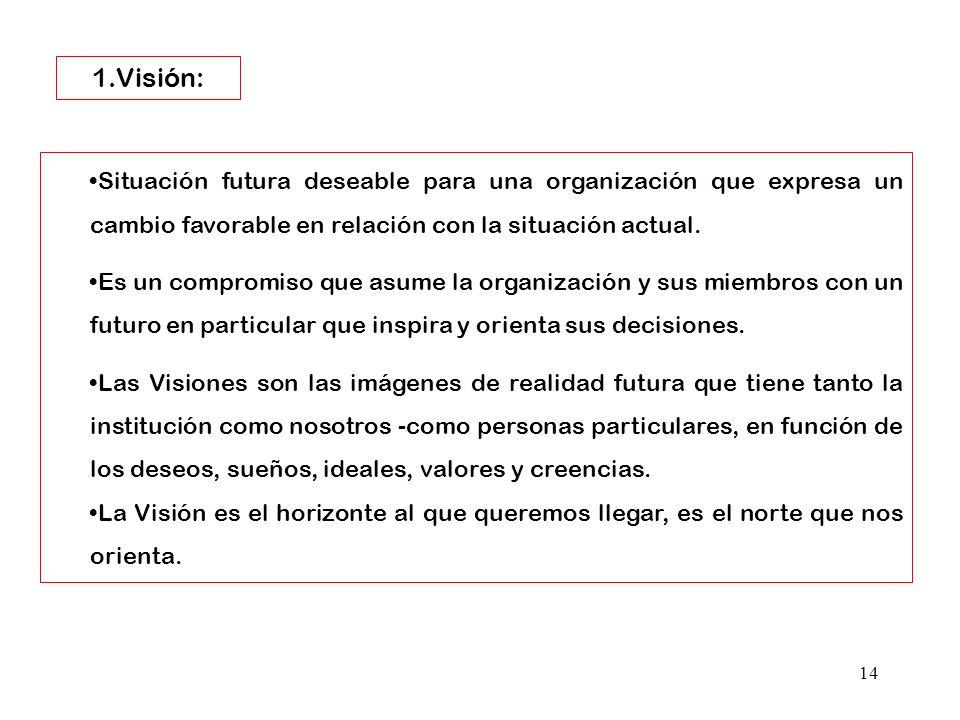 14 1.Visión: Situación futura deseable para una organización que expresa un cambio favorable en relación con la situación actual. Es un compromiso que