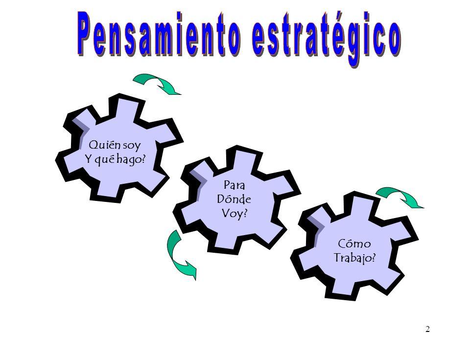 13 NIVEL ESTRATÉGICO CORPORATIVO VISIÓNVISIÓN SISTEMASISTEMA METASMETAS MISIÓNMISIÓN OBJETIVOSOBJETIVOS PROCEDIMIENTOSPROCEDIMIENTOS corresponde a la cúspide de la pirámide organizacional, a la cual le incumbe, aunque no en términos exclusivos, pero si en lo fundamental, el establecimiento y manejo de las estrategias de la organización y la filosofía de gestión.