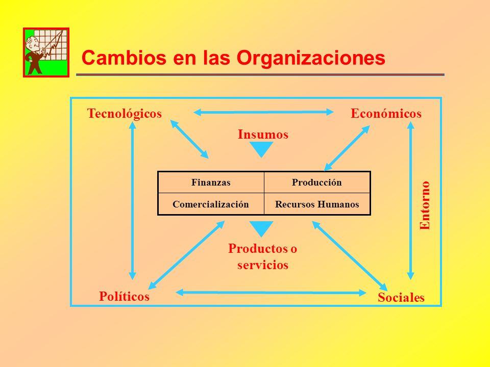 Reflexión: Herramientas y Problemas s Dado un problema. ¿Que es conveniente hacer antes de decidir la Herramienta Metodológica a aplicar?. s ¿Para que