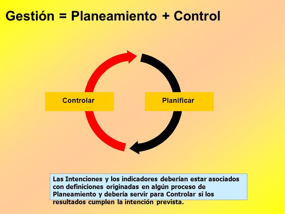 Algunas definiciones de trabajo Gestión: Planeamiento + Control Planeamiento: Modelamiento de escenarios futuros y la secuencia en que se darán para l