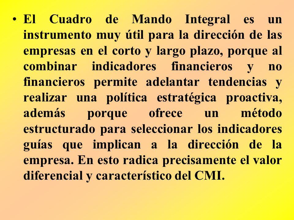 El Cuadro de Mando Integral es una filosofía práctica de gerenciamiento y fue desarrollada en la Universidad de Hardvard por los profesores Robert Kap