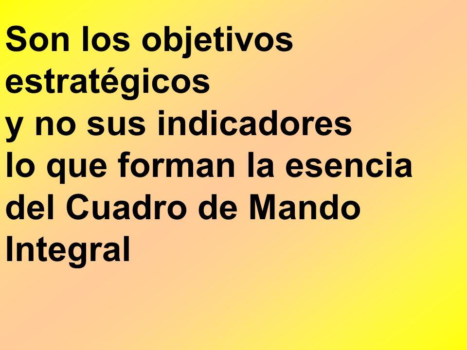 PERSPECTIVAS OBJETIVOS (ESTRATEGICOS) INDICADORES y METAS INICIATIVAS (ESTRATEGICAS) 1 Modelo general de datos en BSC 2 34