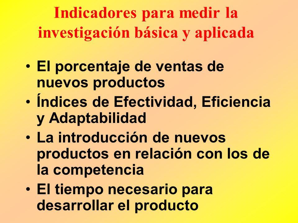 Modelo General de Cadena de Valor Identificación de la Necesidad del Consumidor Identifica ción de mercado Creación del Producto o servicio Proceso de