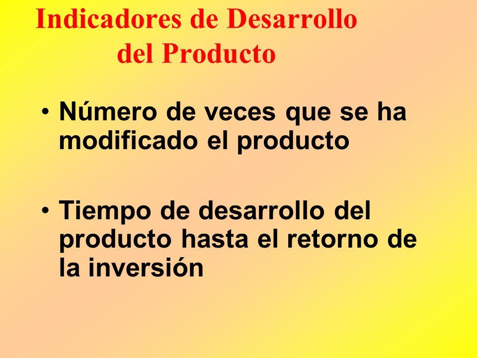 Indicadores para medir la investigación básica y aplicada El porcentaje de ventas de nuevos productos Índices de Efectividad, Eficiencia y Adaptabilid