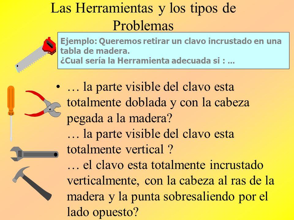Marco Metodológico y Herramientas PRVR Planificar (P)Realizar (R)Verificar (V)Reaccionar (R) Análisis FODA Matriz Prod./Mcdo. Estratégia Básica Matriz