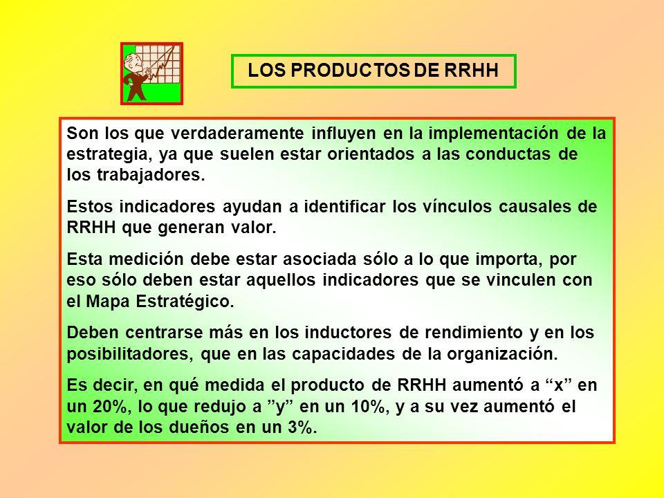 Medir la eficiencia de RRHH refleja hasta dónde puede ayudar la función de RRHH al resto de la organización a generar competencias relacionando costo