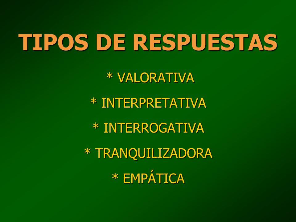 TIPOS DE RESPUESTAS * VALORATIVA * INTERPRETATIVA * INTERROGATIVA * TRANQUILIZADORA * EMPÁTICA
