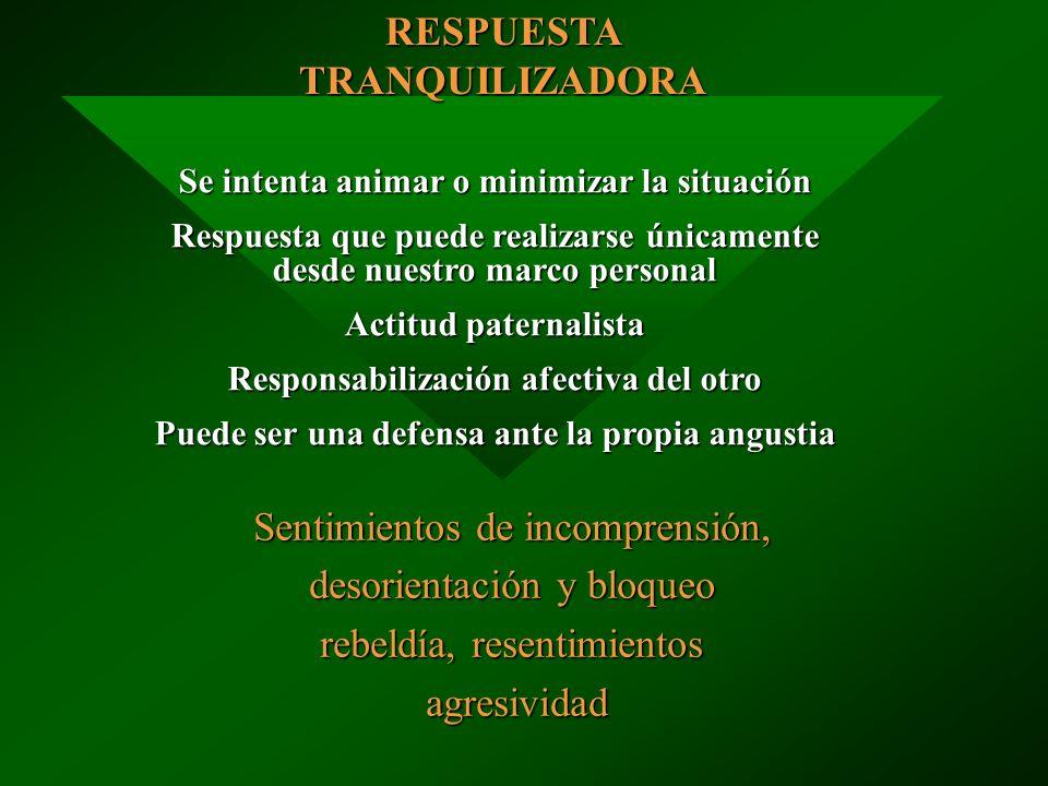 RESPUESTA TRANQUILIZADORA Se intenta animar o minimizar la situación Respuesta que puede realizarse únicamente desde nuestro marco personal Actitud pa