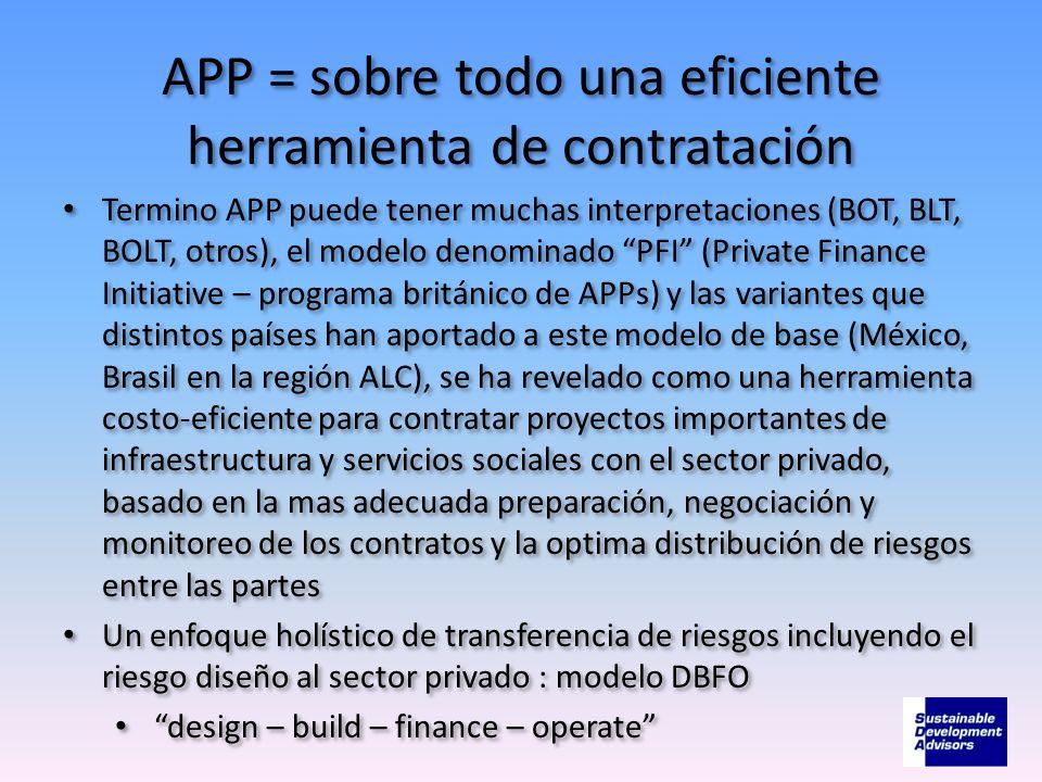 APP = sobre todo una eficiente herramienta de contratación Termino APP puede tener muchas interpretaciones (BOT, BLT, BOLT, otros), el modelo denomina