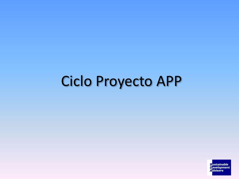 Ciclo Proyecto APP