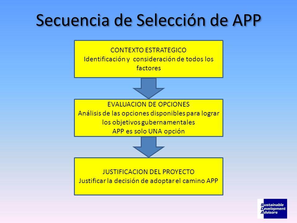 Secuencia de Selección de APP CONTEXTO ESTRATEGICO Identificación y consideración de todos los factores EVALUACION DE OPCIONES Análisis de las opcione