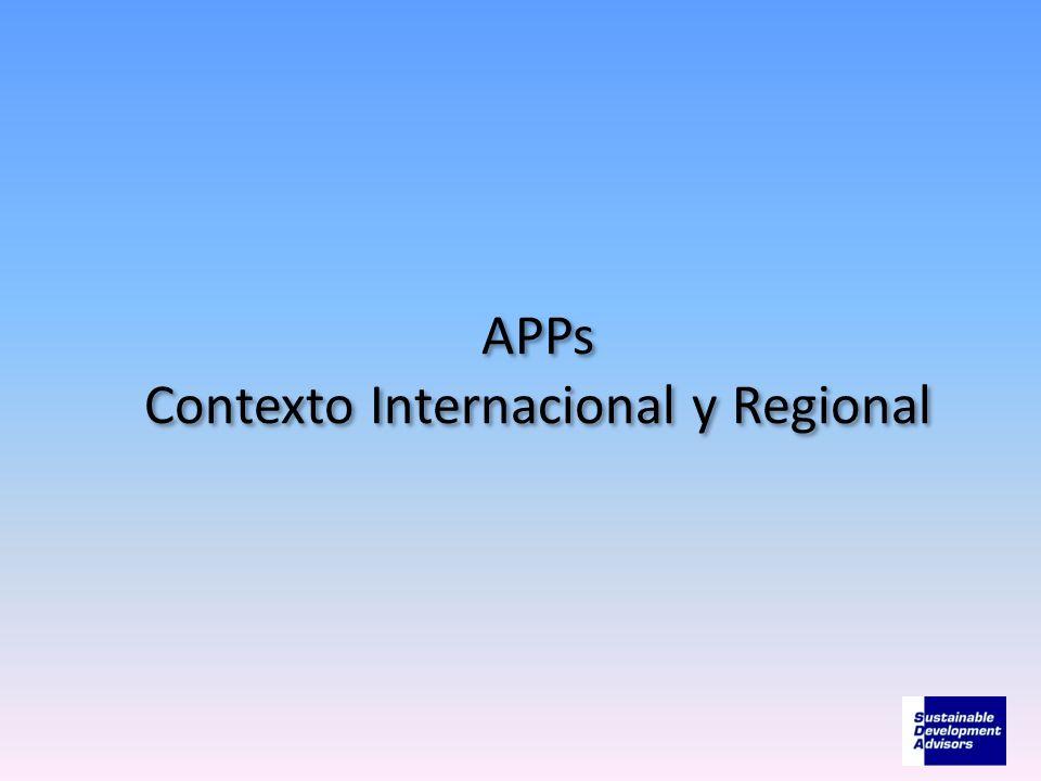 APPs Contexto Internacional y Regional