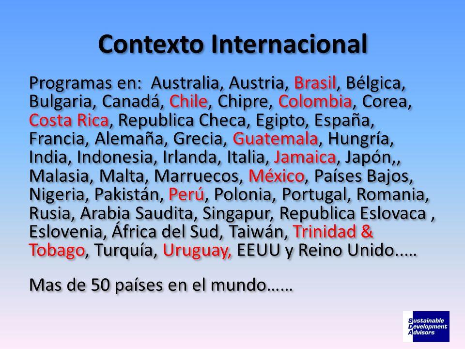 Contexto Internacional Programas en: Australia, Austria, Brasil, Bélgica, Bulgaria, Canadá, Chile, Chipre, Colombia, Corea, Costa Rica, Republica Chec