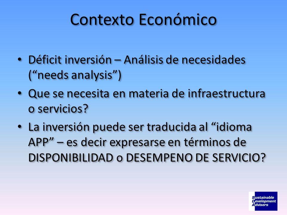 Contexto Económico Déficit inversión – Análisis de necesidades (needs analysis) Que se necesita en materia de infraestructura o servicios? La inversió